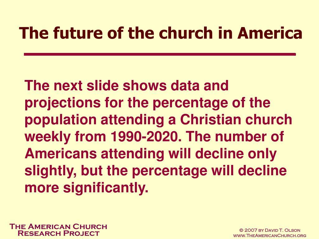 The future of the church in America