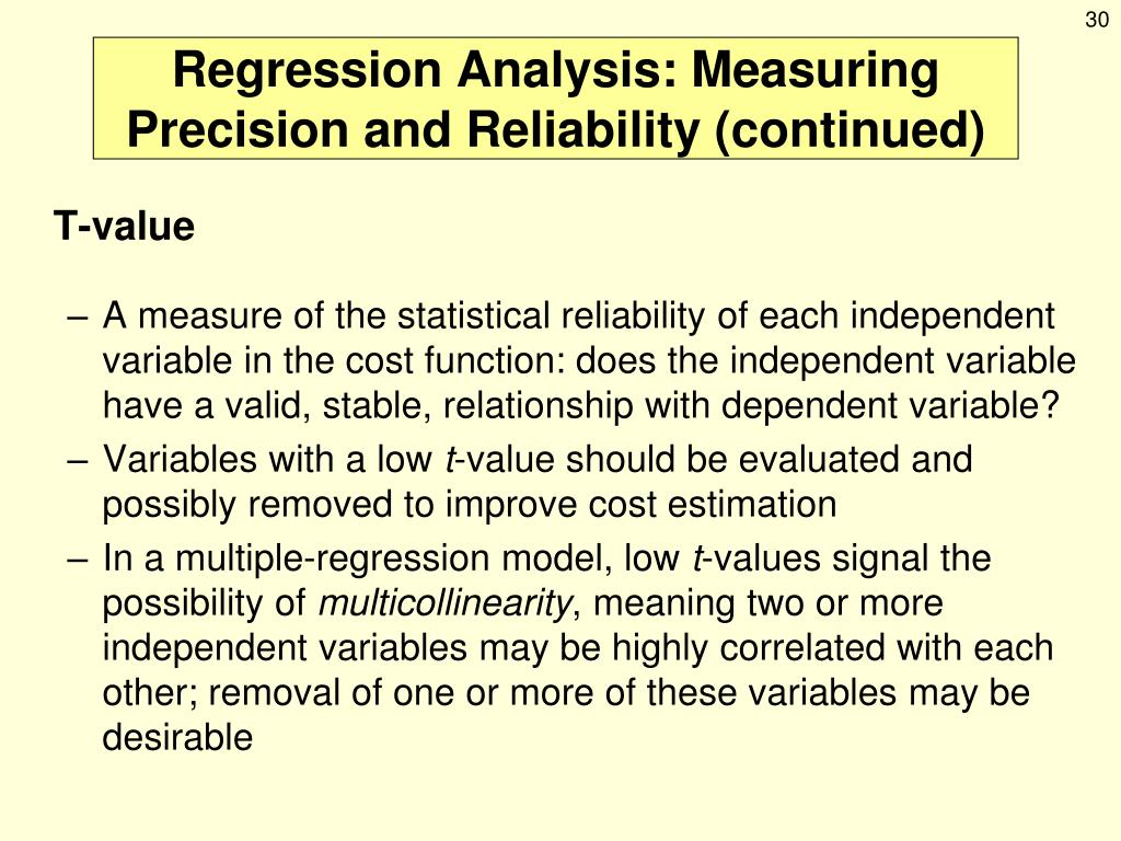regression analysis of cost function