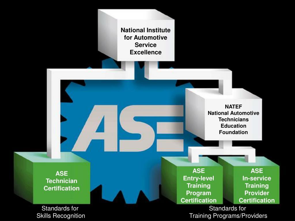 training evaluation etl natef leader team ase ppt powerpoint presentation service