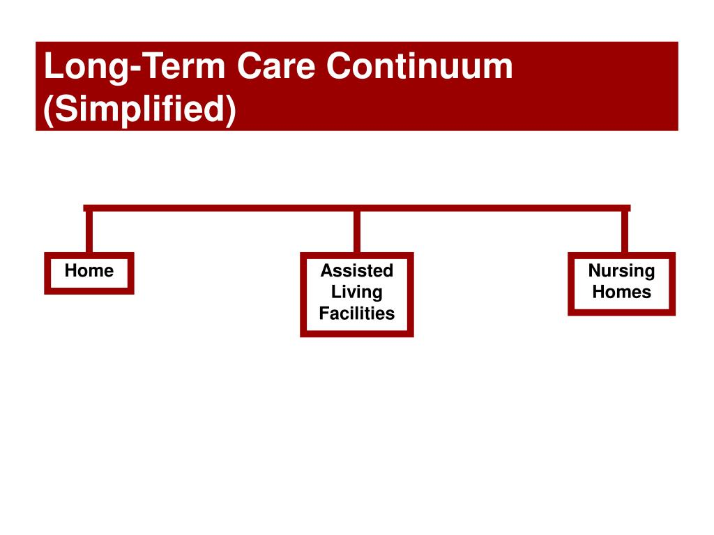 the continuum of long term care The continuum of long-term care lukita wilson november 28, 2010 david olsen long-term care a variety of services that provides medical and non-medical needs toward individuals who are suffering from chronic illness, disability or old age is known as long-term care.