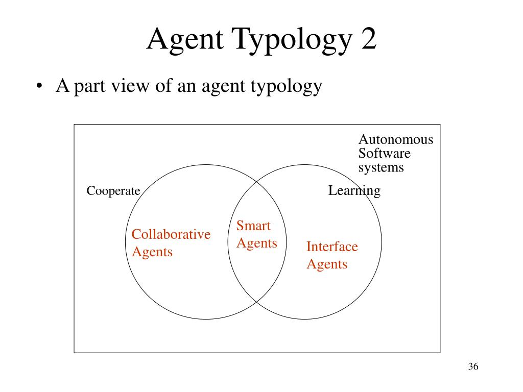 Agent Typology 2