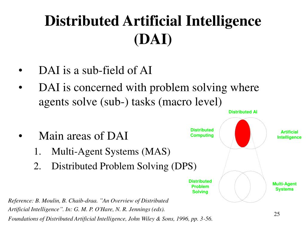 Distributed Artificial Intelligence (DAI)