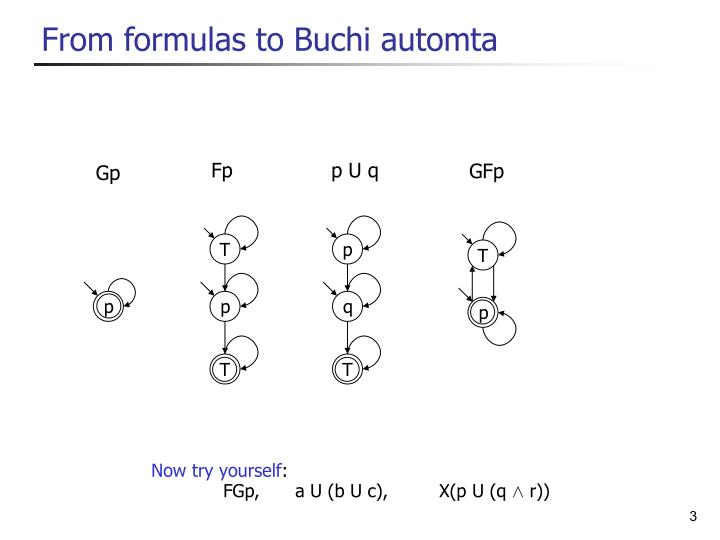 From formulas to buchi automta