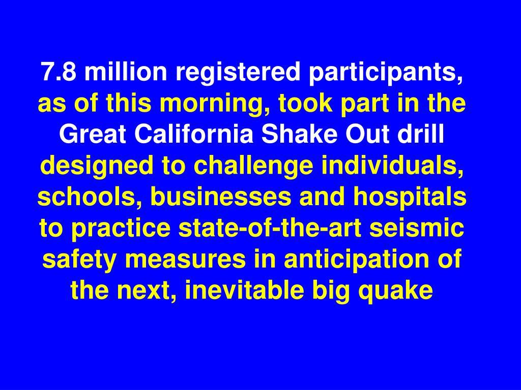 7.8 million registered participants,