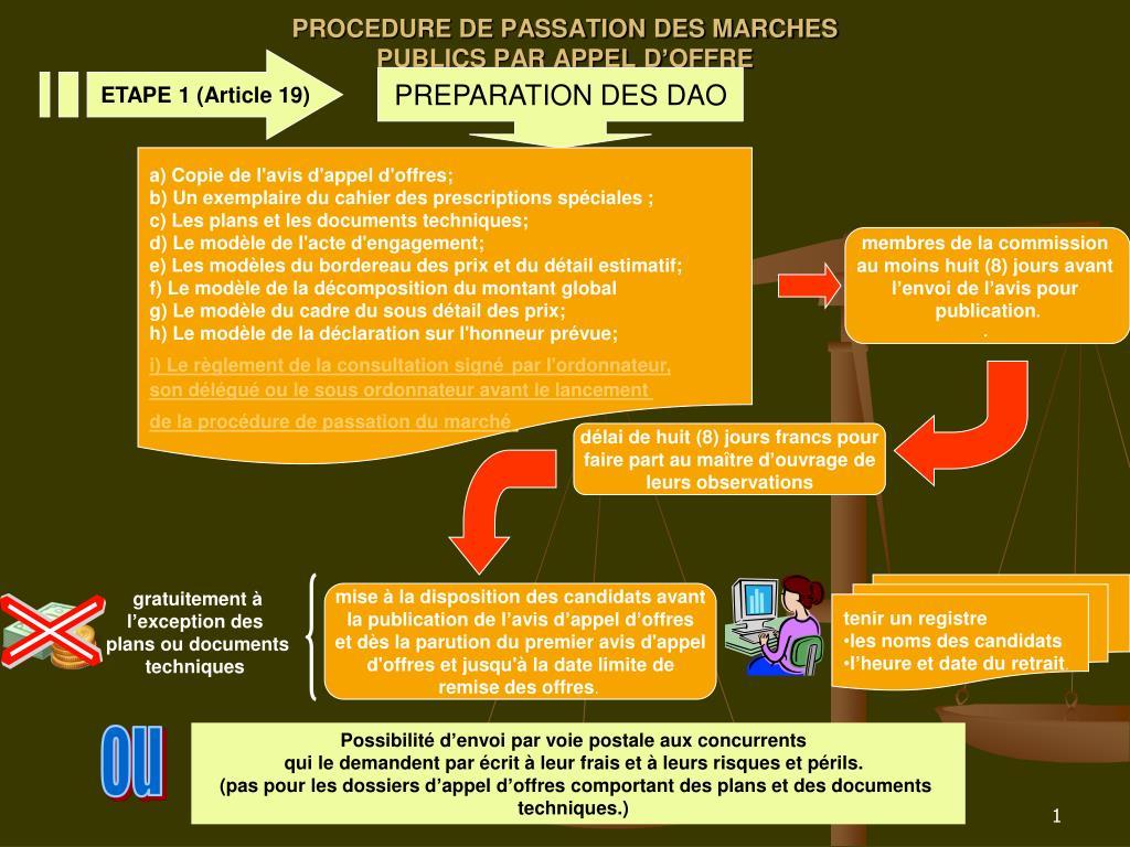 PROCEDURE DE PASSATION DES MARCHES