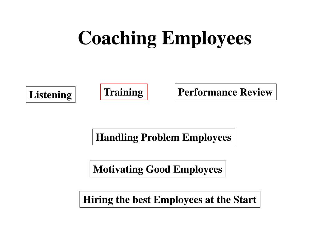 Coaching Employees