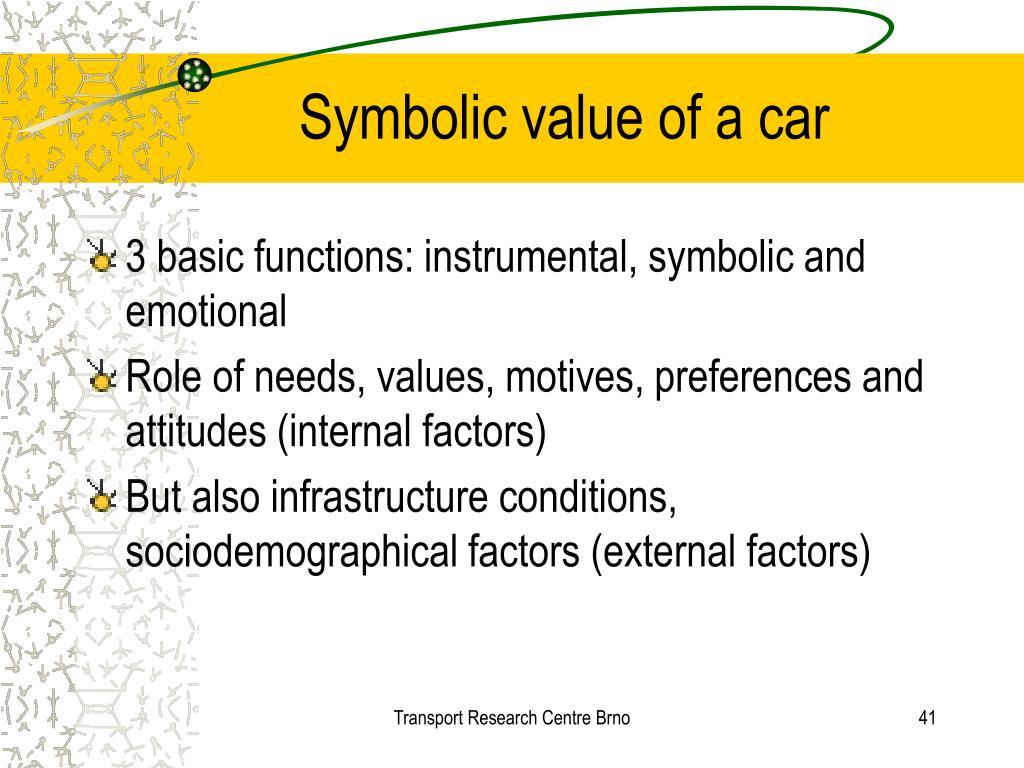 symbolic and