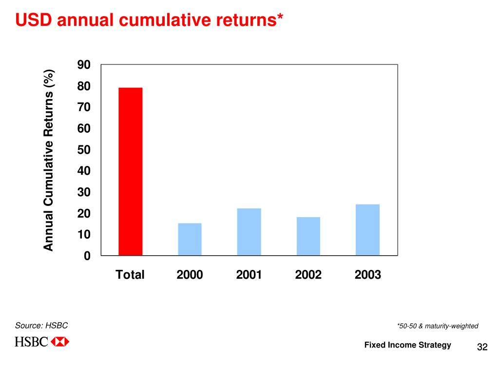 PPT - EXPLORING SOME ALTERNATIVE FIXED-INCOME STRATEGIES