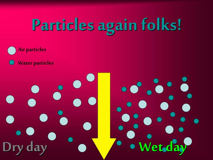 Particles again folks
