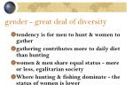 gender great deal of diversity