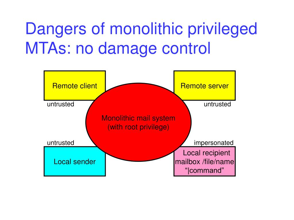 Dangers of monolithic privileged MTAs: no damage control