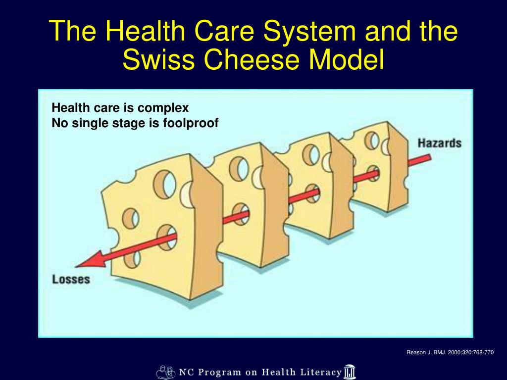 The Health Care System and the Swiss Cheese Model