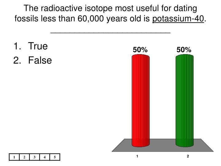 the radioactive isotope most useful for dating fossils is custom matchmaking pc fortnite