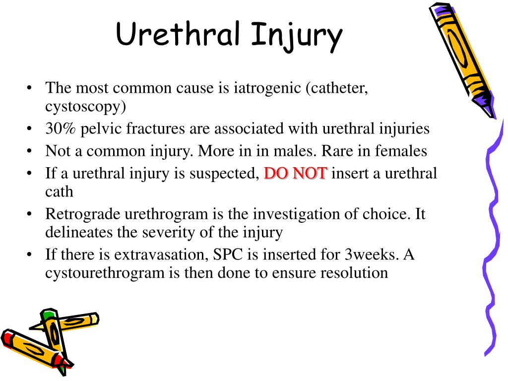 Urethral Injury