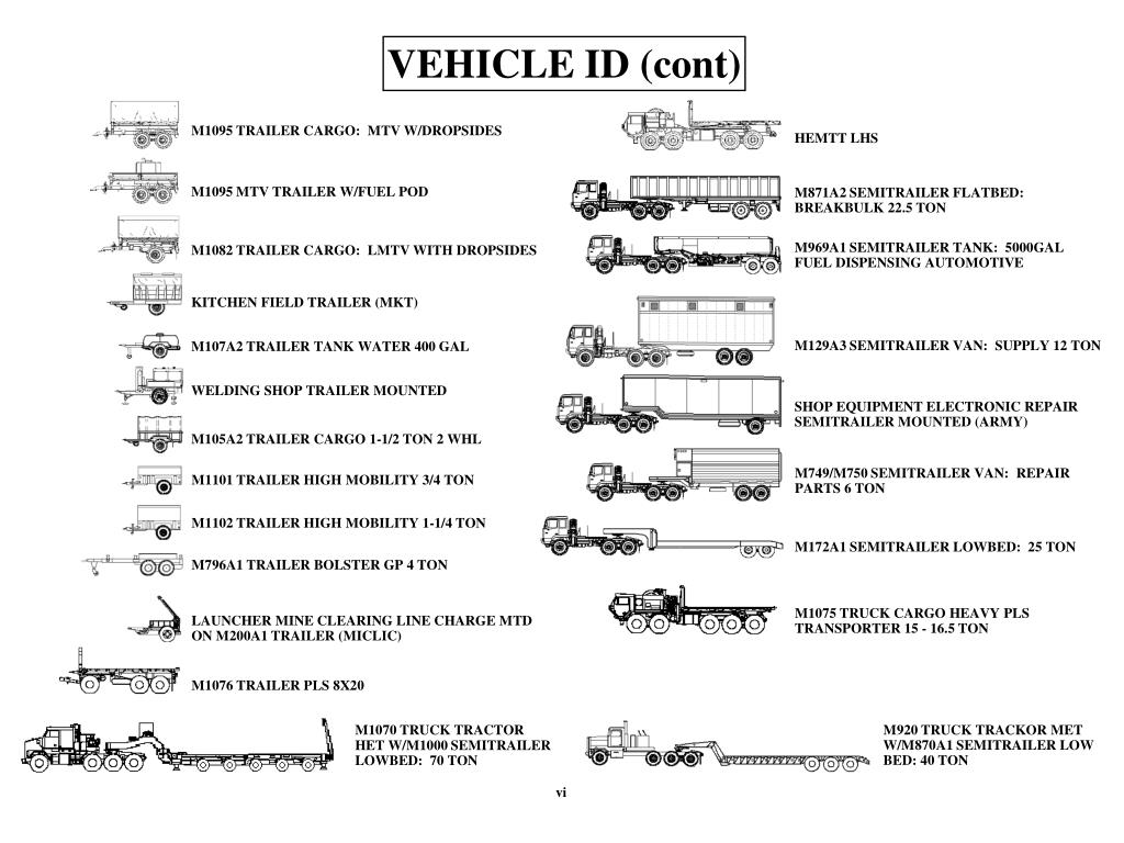 m1101 trailer parts with Vehicle Identification on In Particular These Graphic Images Were Created With Government Equipment And Manpower They Are Provided Here As additionally 8454F491 0D58 6E05 E4ED49083077D94E in addition 311402053925 besides Off Road Trailer in addition M1102 1 Ton Trailer.