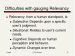 difficulties with gauging relevancy