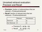 unranked retrieval evaluation precision and recall