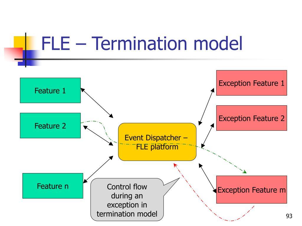 FLE – Termination model
