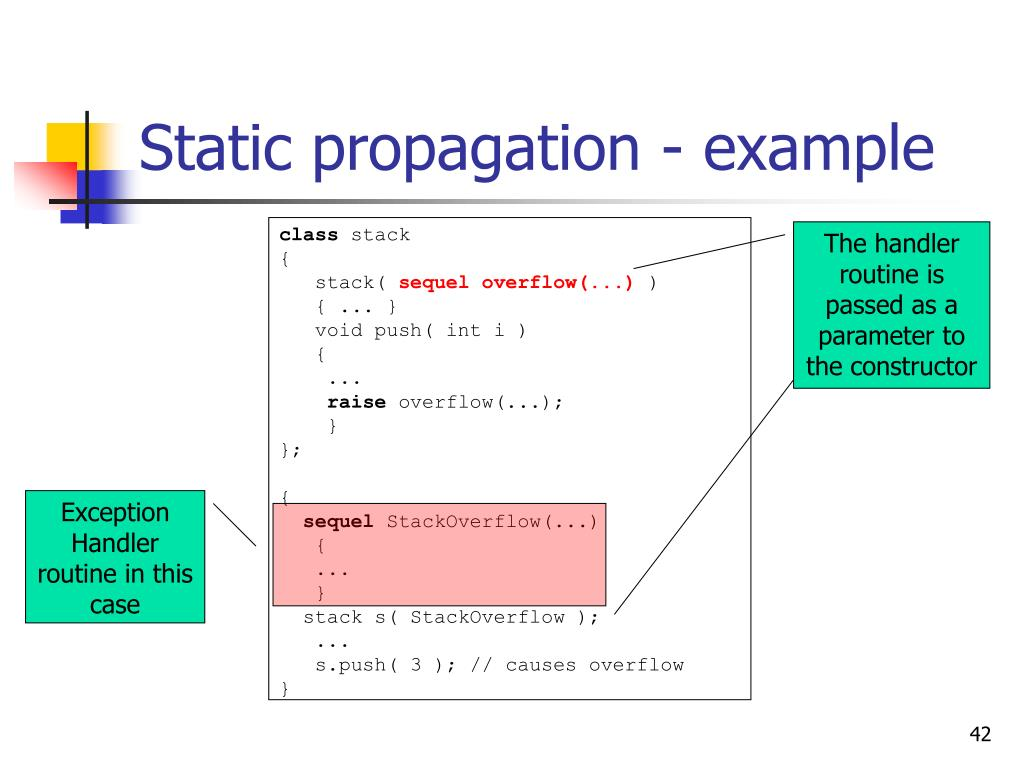 Static propagation - example