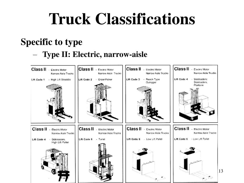 Truck Classifications