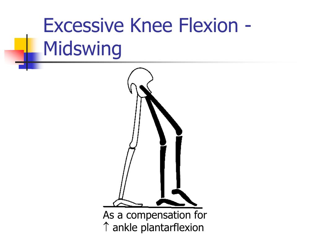 Excessive Knee Flexion - Midswing
