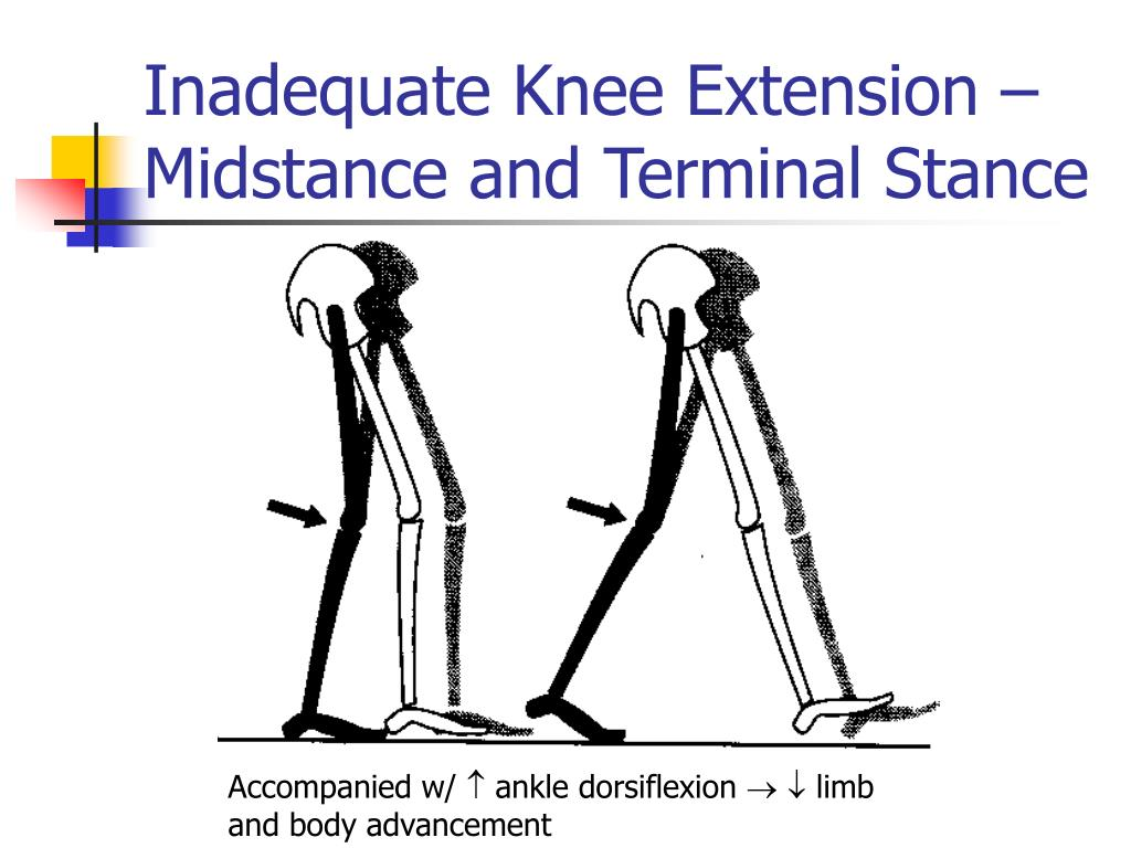 Inadequate Knee Extension – Midstance and Terminal Stance