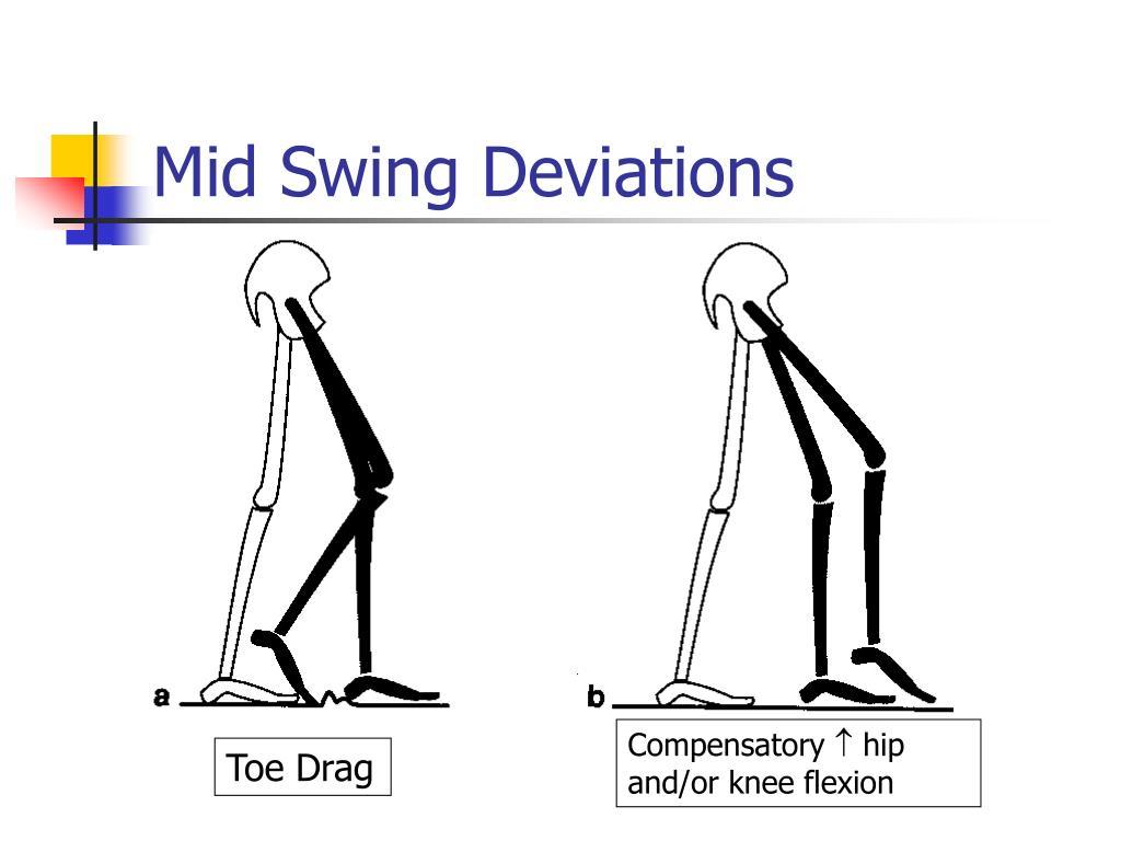 Mid Swing Deviations
