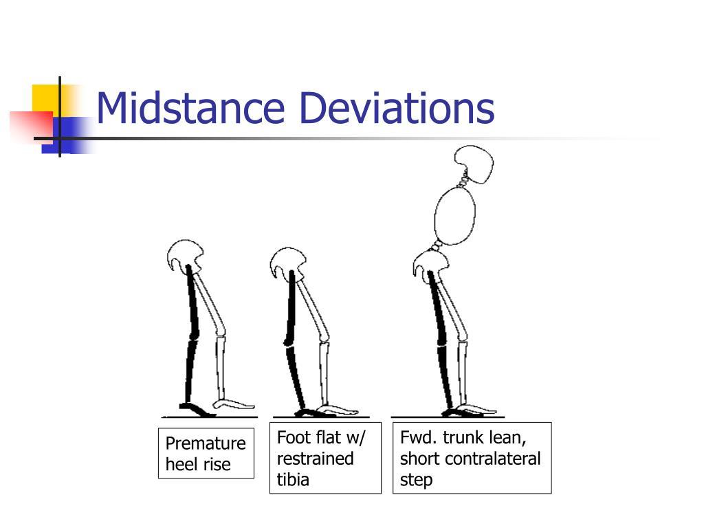 Midstance Deviations