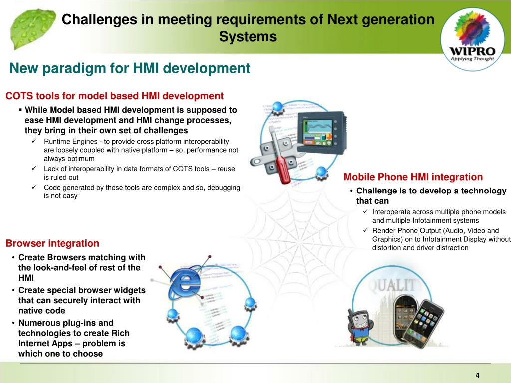 Challenges in meeting requirements of Next generation Systems