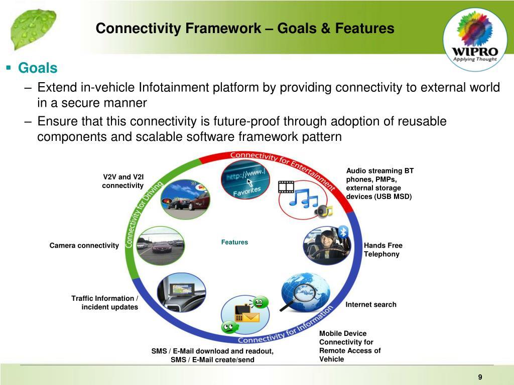 Connectivity Framework – Goals & Features