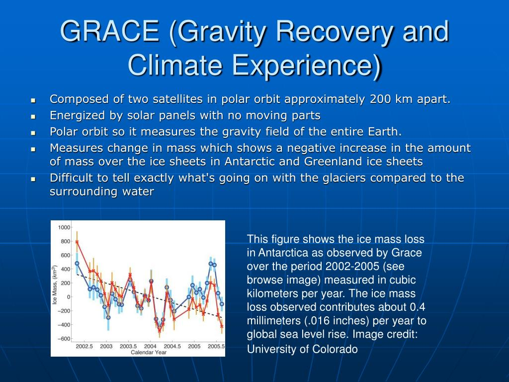GRACE (Gravity Recovery and Climate Experience)