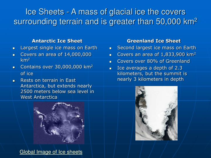 Ice sheets a mass of glacial ice the covers surrounding terrain and is greater than 50 000 km 2