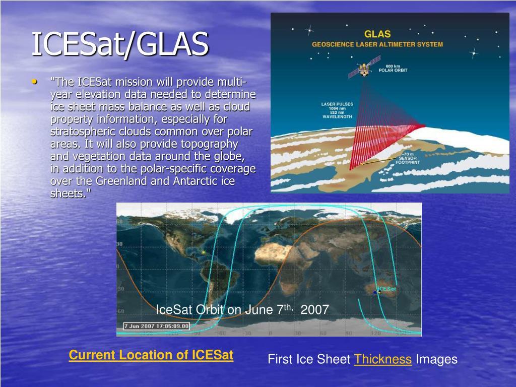 ICESat/GLAS