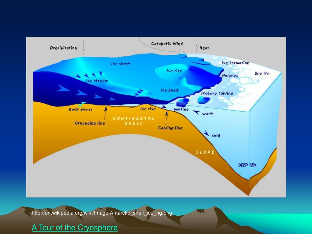 http://en.wikipedia.org/wiki/Image:Antarctic_shelf_ice_hg.png