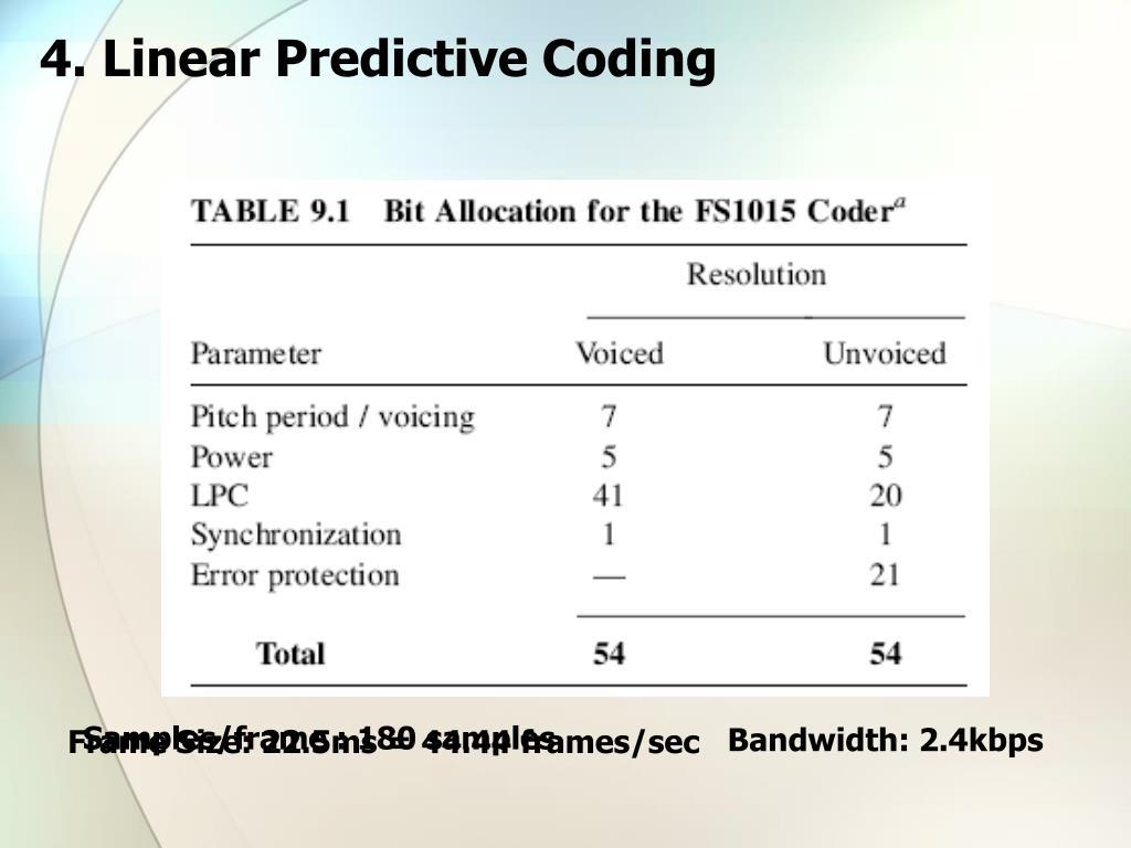 Ppt - Speech Coding Powerpoint Presentation