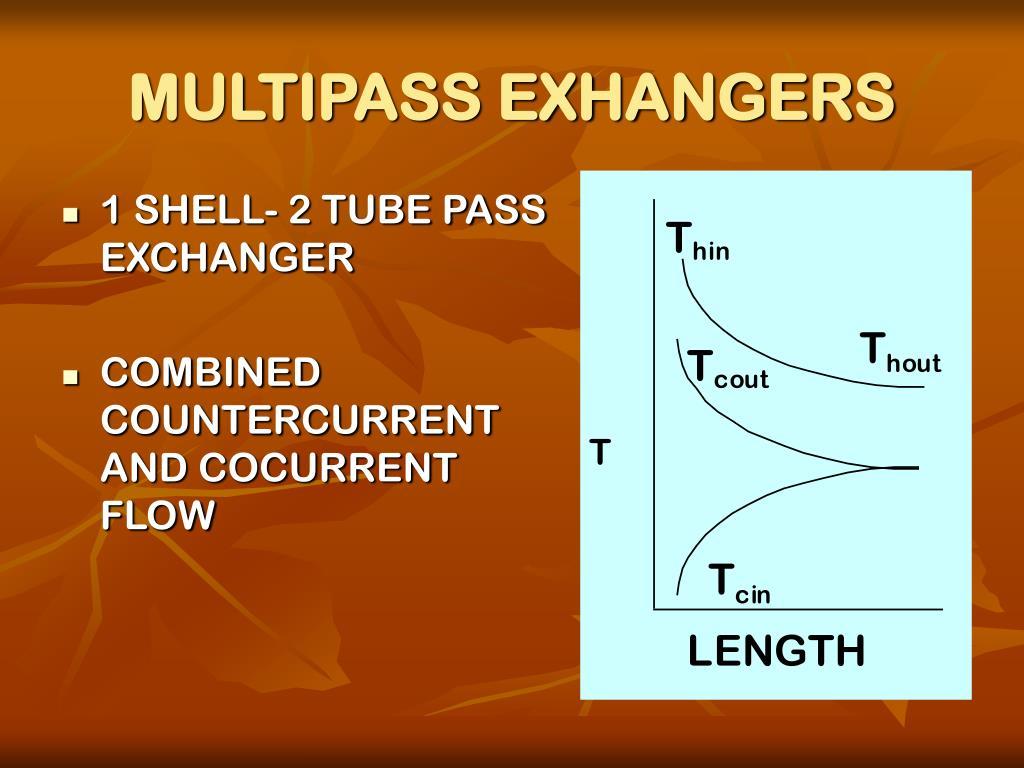 MULTIPASS EXHANGERS