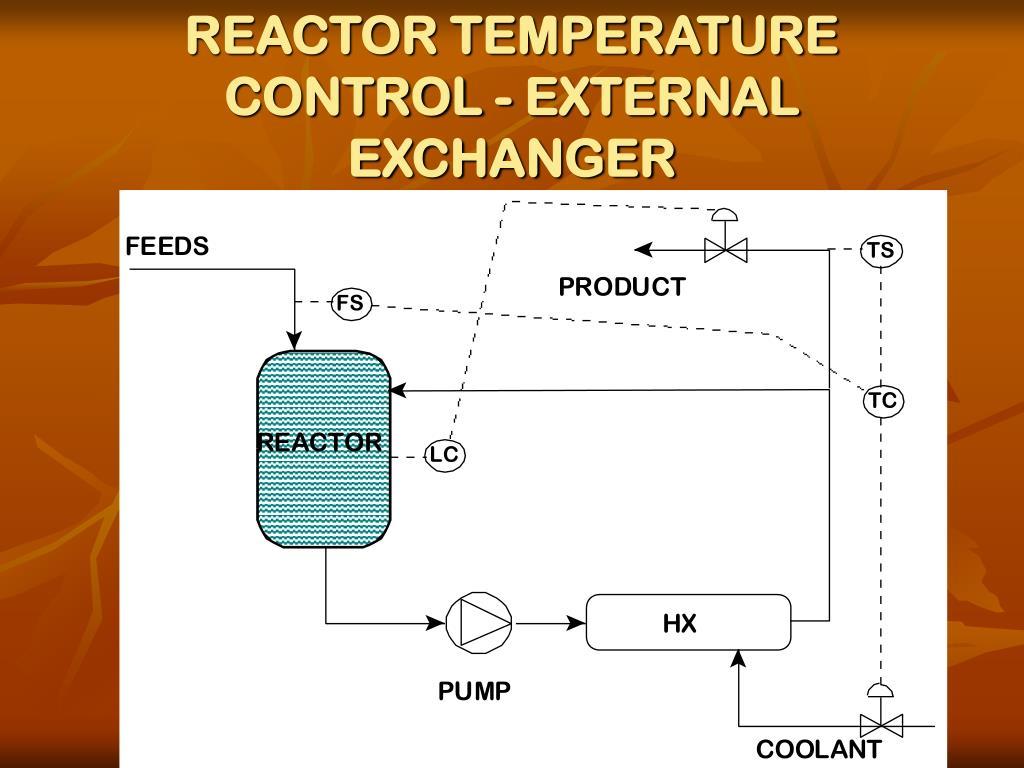 REACTOR TEMPERATURE CONTROL - EXTERNAL EXCHANGER