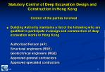 statutory control of deep excavation design and construction in hong kong1