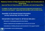 statutory control of deep excavation design and construction in hong kong3