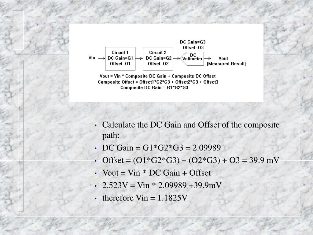 Calculate the DC Gain and Offset of the composite path: