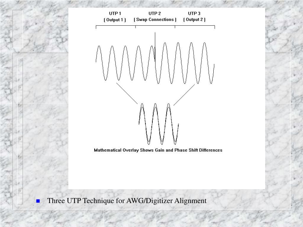Three UTP Technique for AWG/Digitizer Alignment