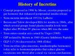 history of incretins