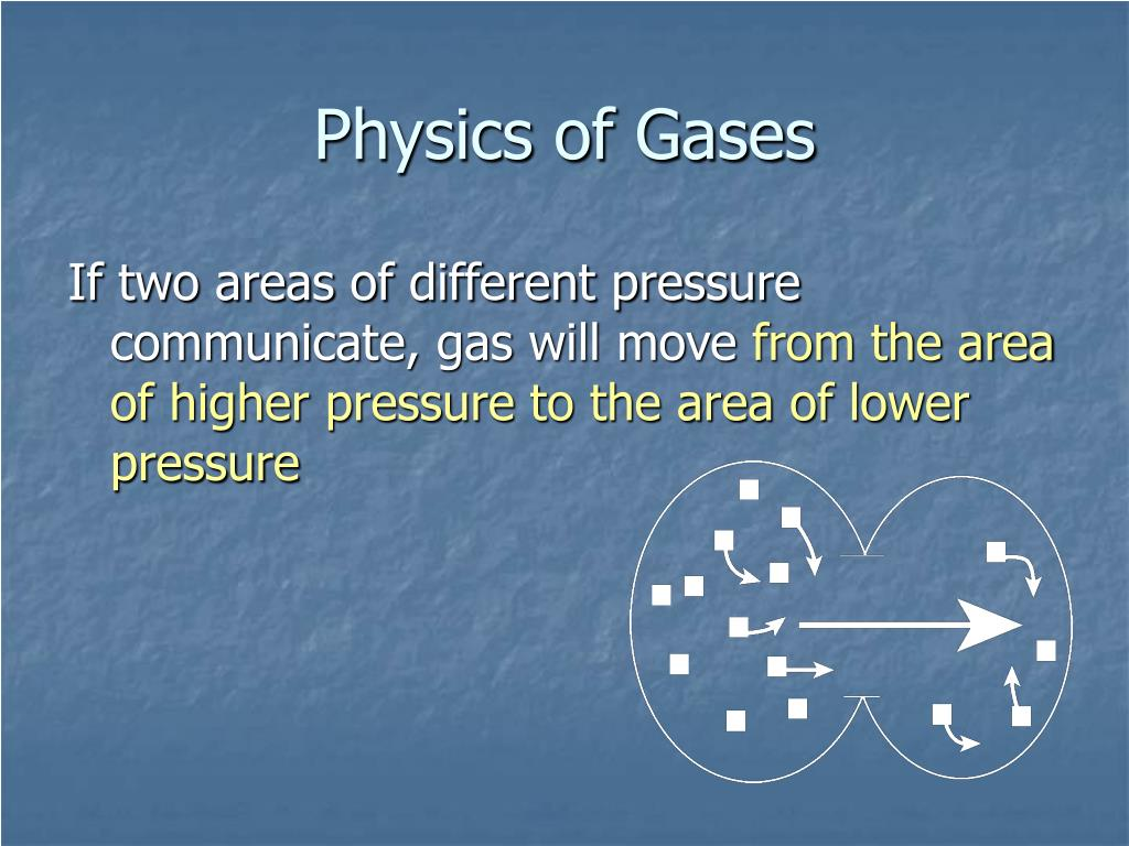Physics of Gases