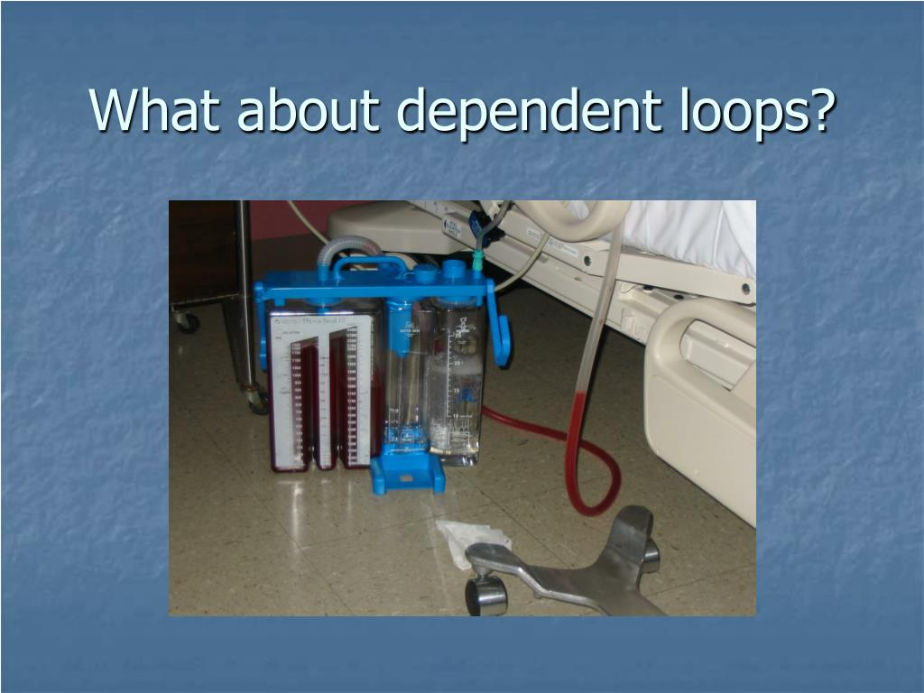 What about dependent loops?