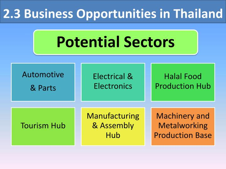 Ppt the importance of asean economic community aec 2015 23 business opportunities in thailand malvernweather Gallery