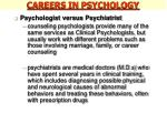 careers in psychology54