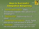 keys to successful integrative bargaining