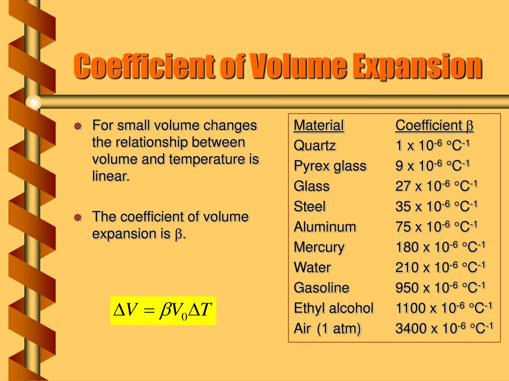 For small volume changes the relationship between volume and temperature is linear.