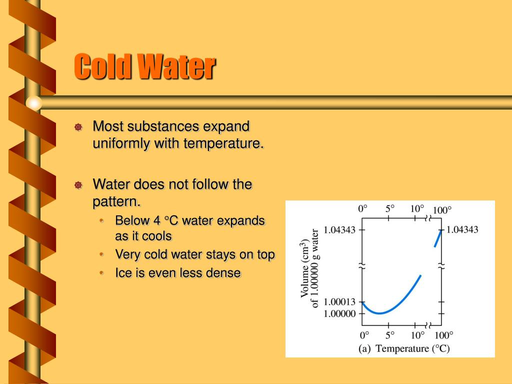 Most substances expand uniformly with temperature.
