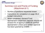 summary list and priority of funding attachment 6 19